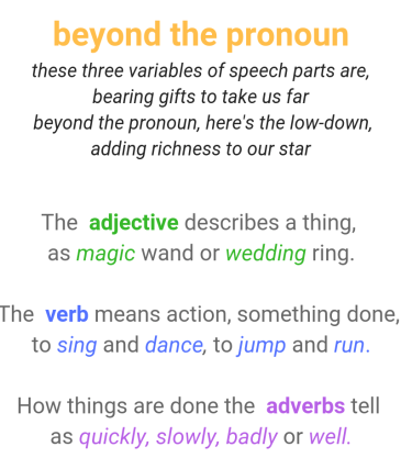poem describing adjectives, verbs and adverbs